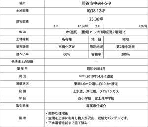 物件情報 熊谷市中央4-5-9